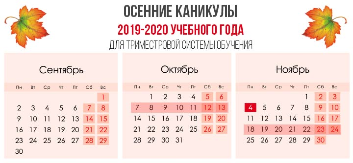Année scolaire 2019-2020 pour les trimestres