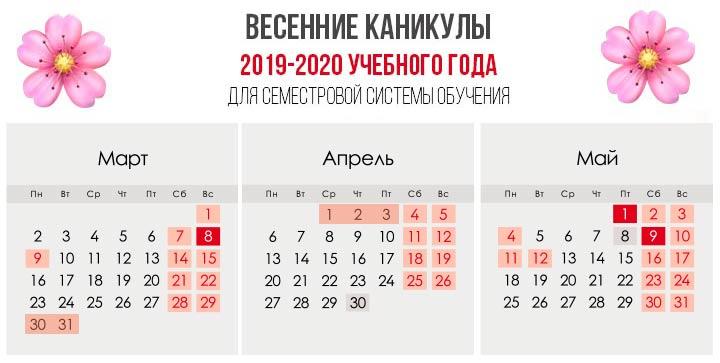 Congé de printemps 2020 avec système de semestre