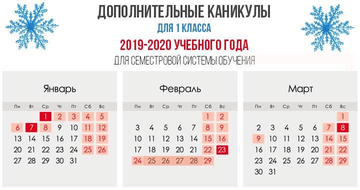Vacances d'hiver supplémentaires pour les premières classes de l'année universitaire 2019-2020