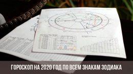 Horoscope 2020 pour tous les signes du zodiaque