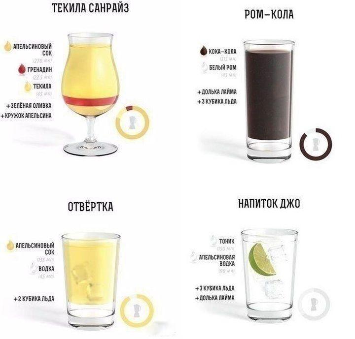 Cocktails du nouvel an