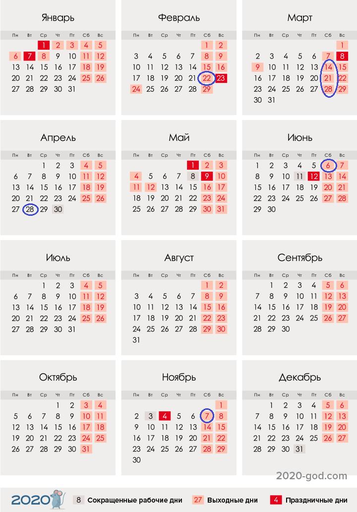 Dates des samedis parentaux en 2020